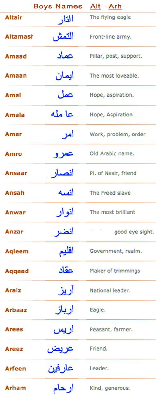 Muslim baby girl beautiful names of allah