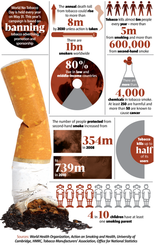 smoking kills_GRAPHS_1