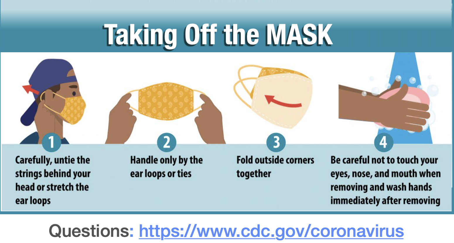 CDC masks take off