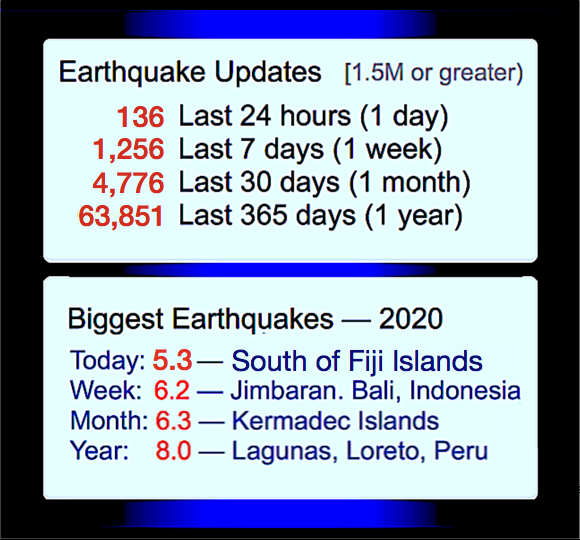 earthquakes 24 03 2020