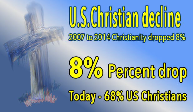 Christian decline_8percent