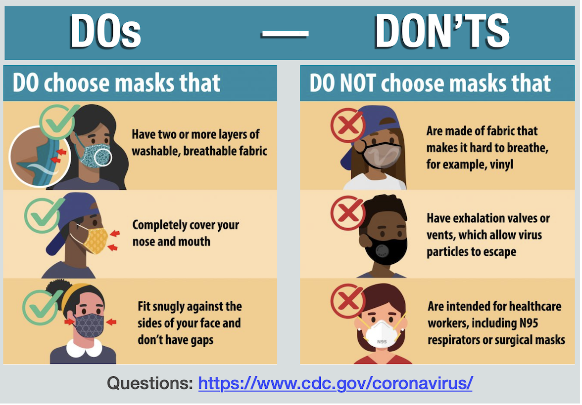 CDC masks dos and donts