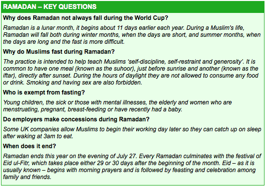 Ramdan World_Cup_01